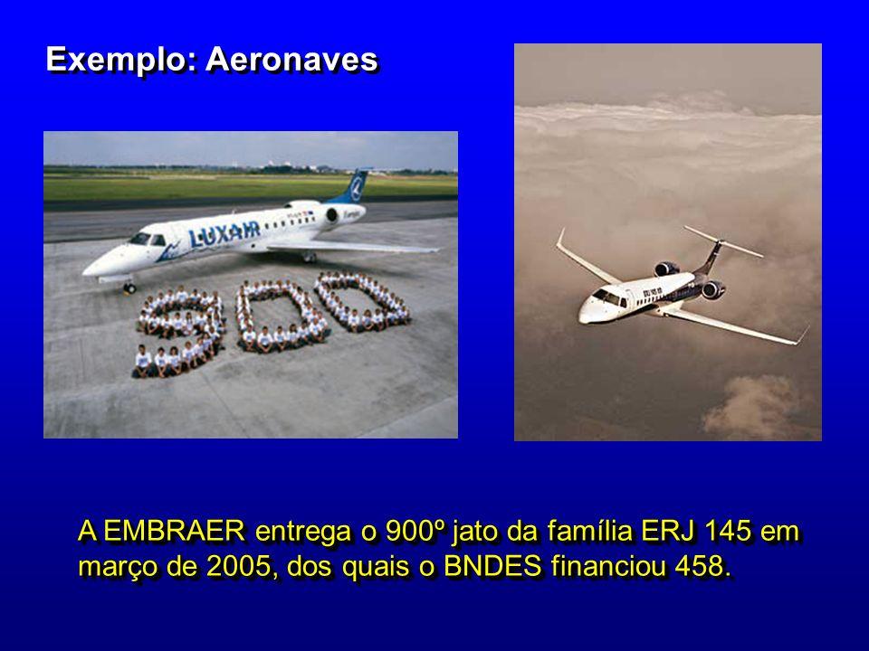 Exemplo: AeronavesA EMBRAER entrega o 900º jato da família ERJ 145 em março de 2005, dos quais o BNDES financiou 458.