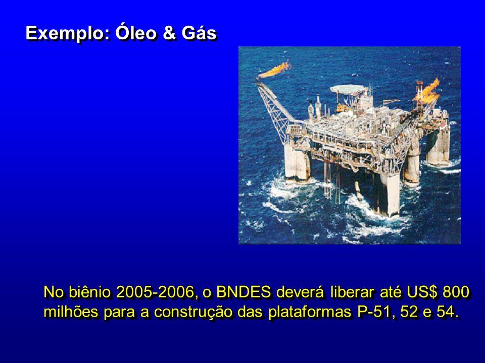 Exemplo: Óleo & GásNo biênio 2005-2006, o BNDES deverá liberar até US$ 800 milhões para a construção das plataformas P-51, 52 e 54.
