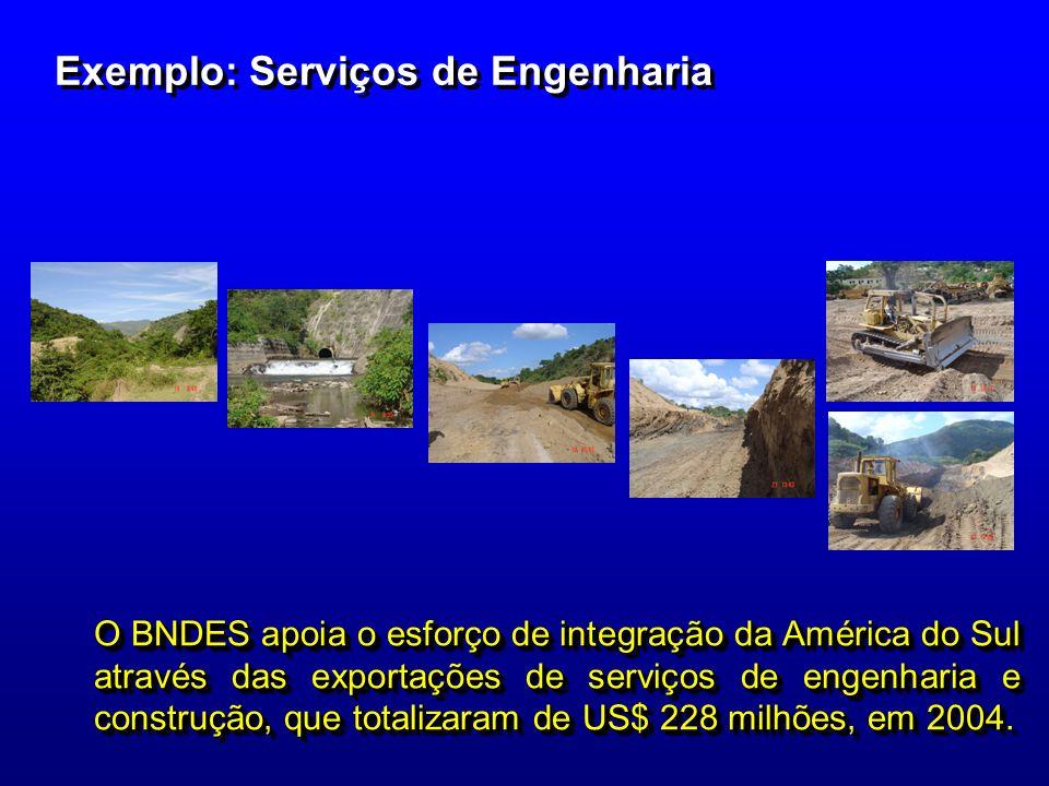 Exemplo: Serviços de Engenharia