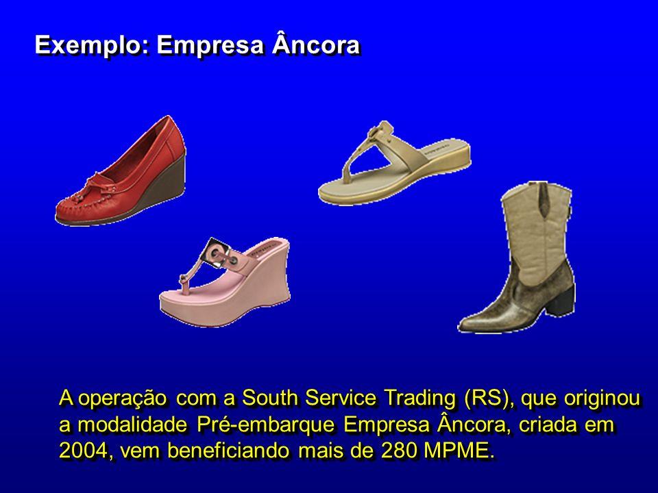 Exemplo: Empresa Âncora