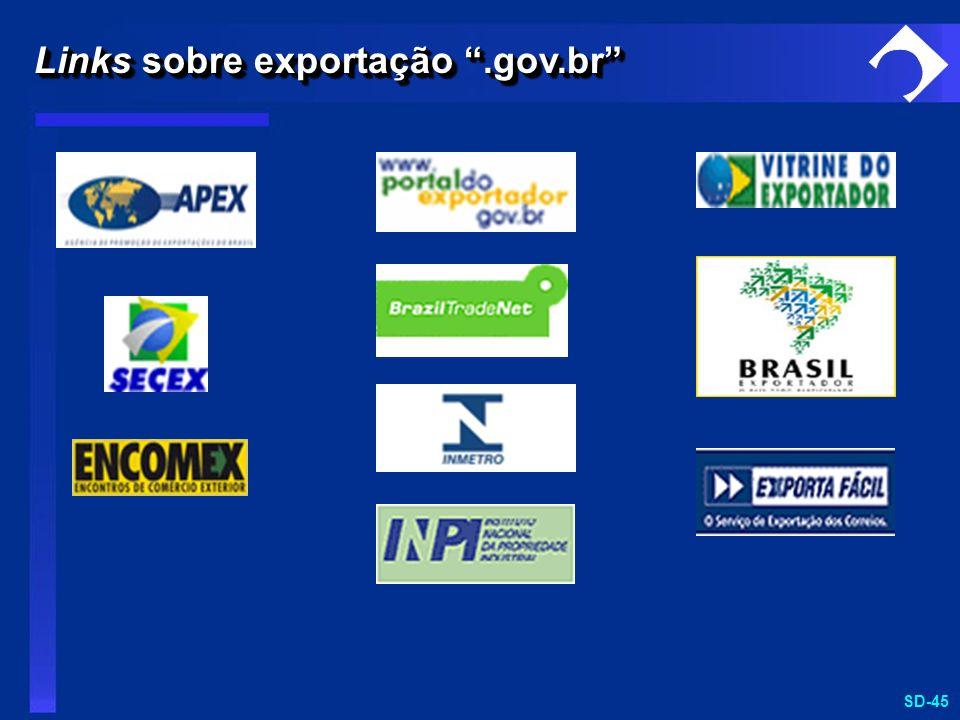 Links sobre exportação .gov.br