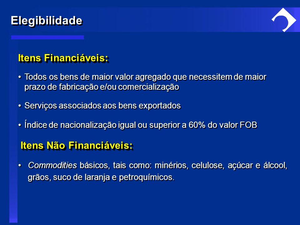 Elegibilidade Itens Financiáveis: Itens Não Financiáveis: