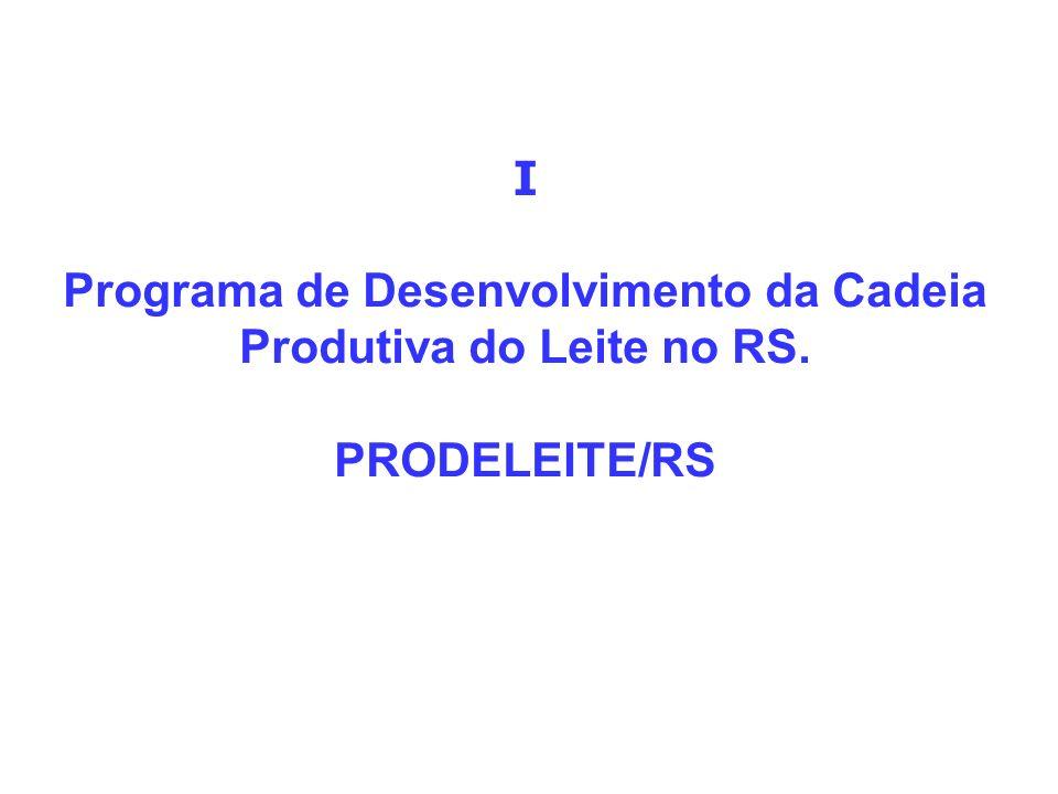 Programa de Desenvolvimento da Cadeia Produtiva do Leite no RS.