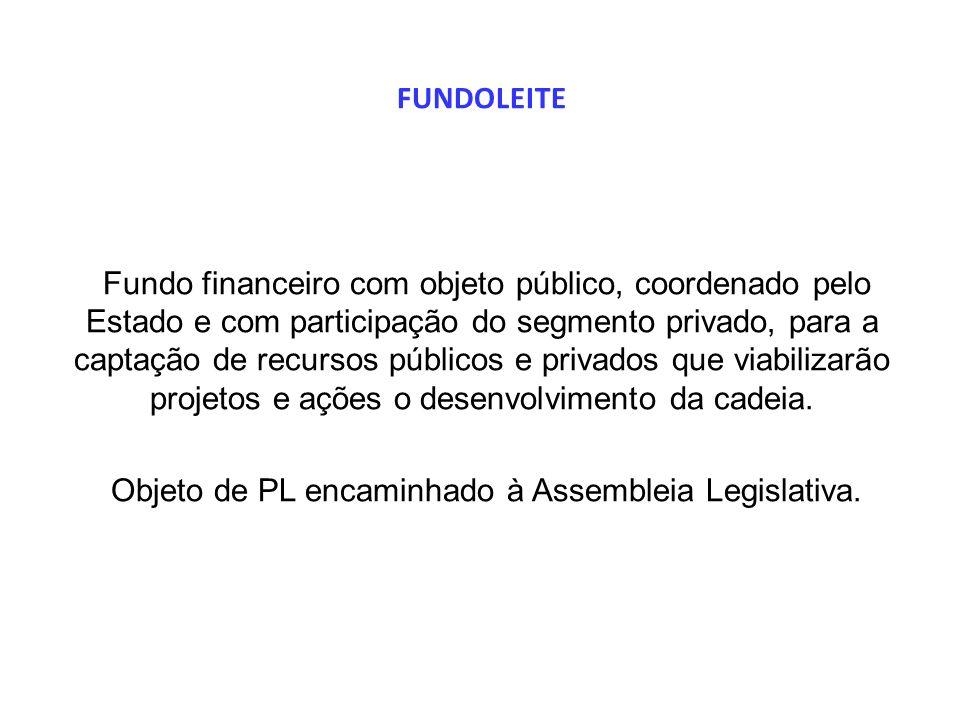 Objeto de PL encaminhado à Assembleia Legislativa.