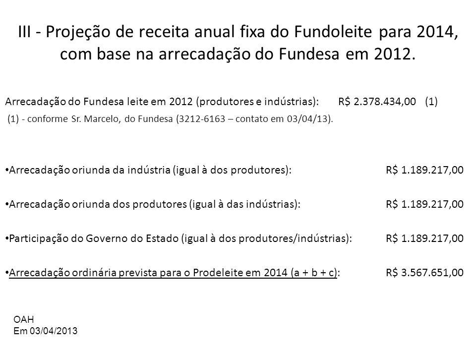 III - Projeção de receita anual fixa do Fundoleite para 2014, com base na arrecadação do Fundesa em 2012.