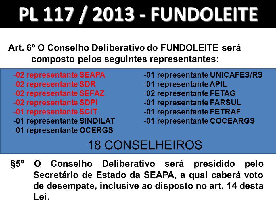 PL 117 / 2013 - FUNDOLEITE 18 CONSELHEIROS