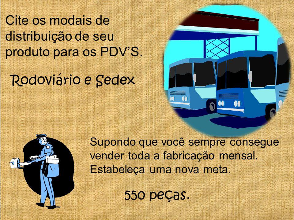Cite os modais de distribuição de seu produto para os PDV'S.
