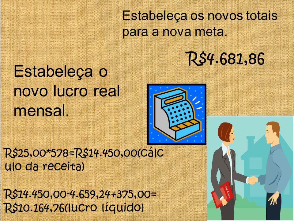 Estabeleça o novo lucro real mensal.