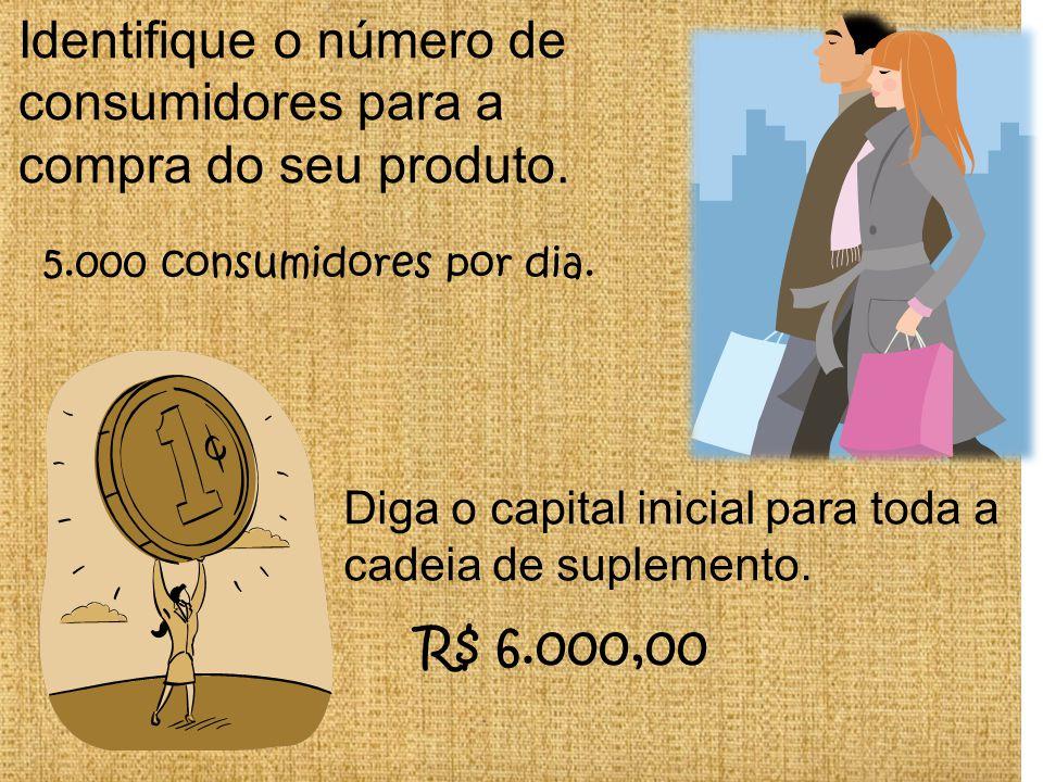 Identifique o número de consumidores para a compra do seu produto.