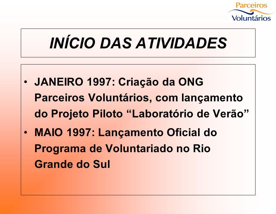 INÍCIO DAS ATIVIDADES JANEIRO 1997: Criação da ONG Parceiros Voluntários, com lançamento do Projeto Piloto Laboratório de Verão