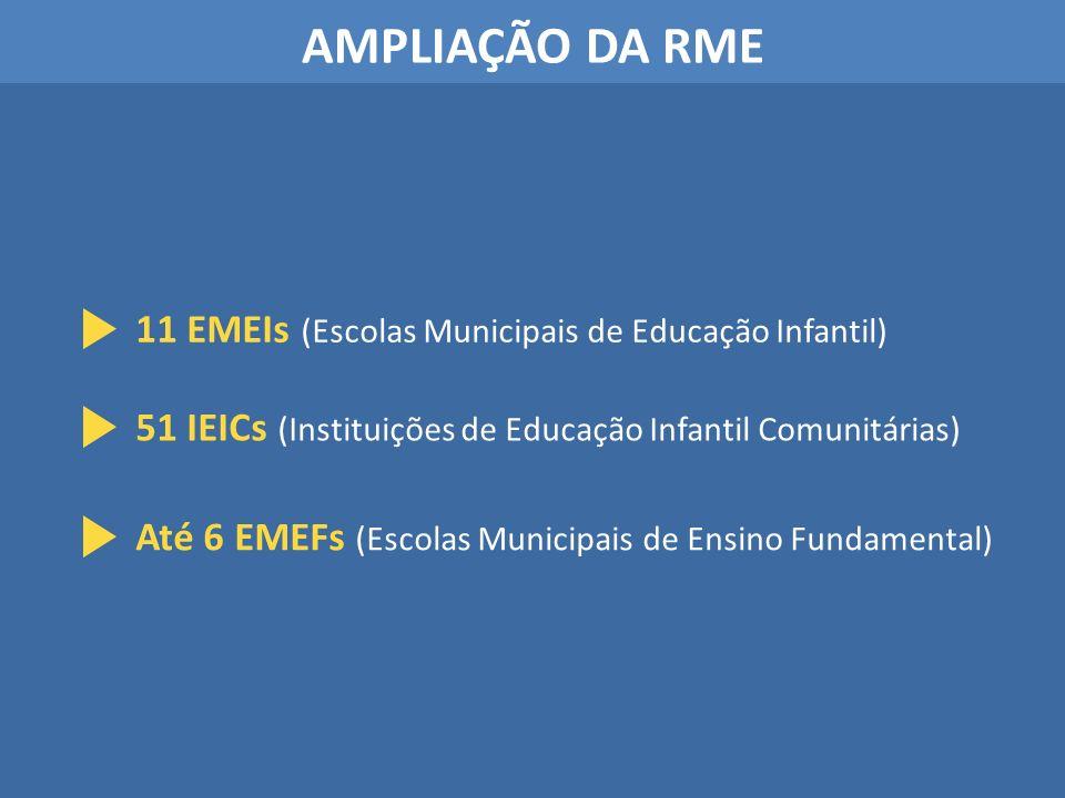 AMPLIAÇÃO DA RME 11 EMEIs (Escolas Municipais de Educação Infantil)