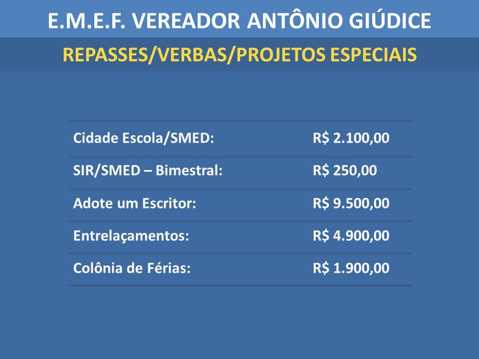 E.M.E.F. VEREADOR ANTÔNIO GIÚDICE REPASSES/VERBAS/PROJETOS ESPECIAIS