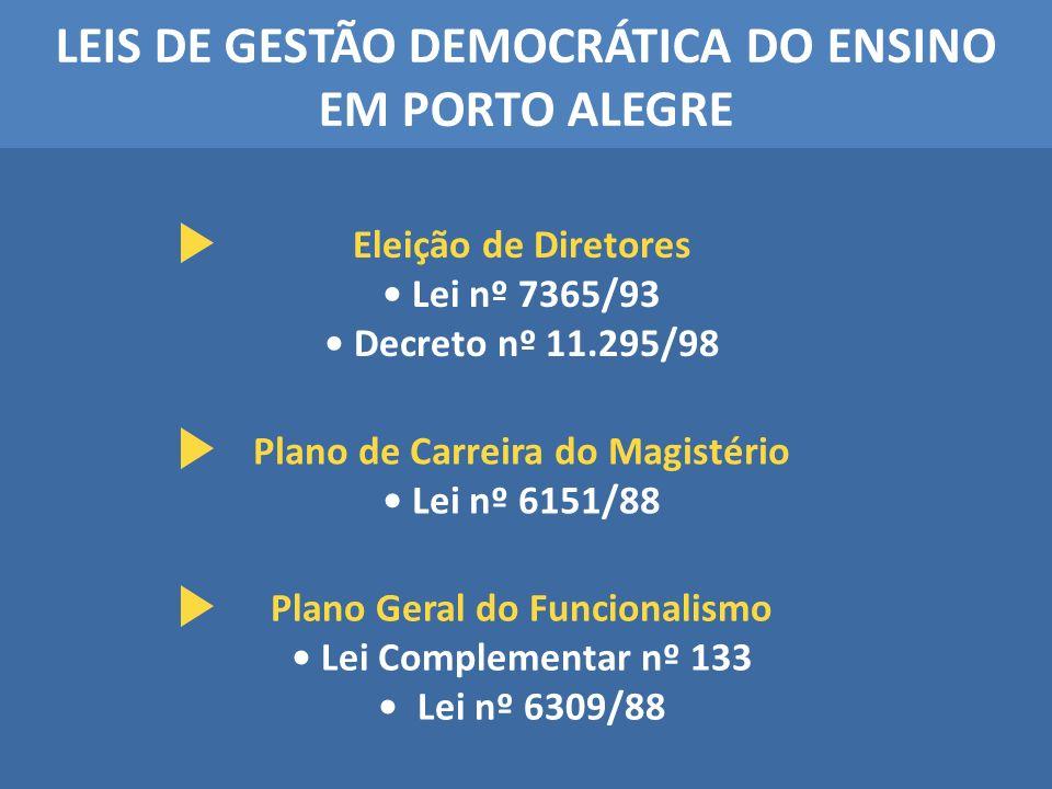 LEIS DE GESTÃO DEMOCRÁTICA DO ENSINO EM PORTO ALEGRE