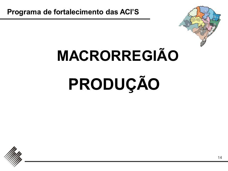 MACRORREGIÃO PRODUÇÃO
