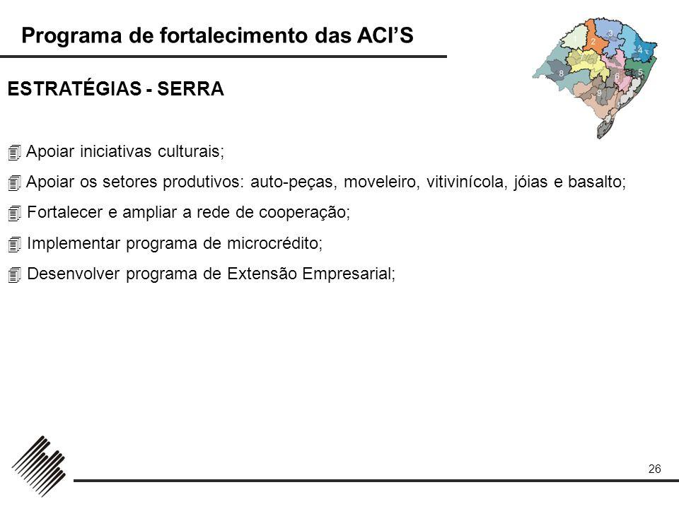 ESTRATÉGIAS - SERRA  Apoiar iniciativas culturais;