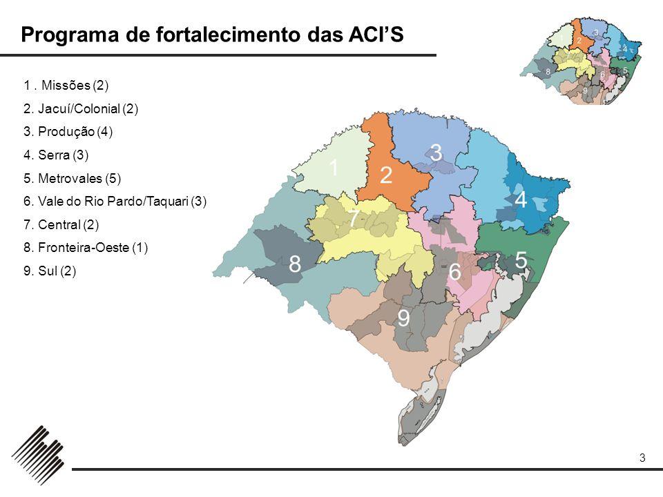 1 . Missões (2) 2. Jacuí/Colonial (2) 3. Produção (4) 4. Serra (3) 5. Metrovales (5) 6. Vale do Rio Pardo/Taquari (3)