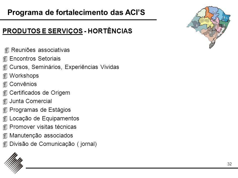PRODUTOS E SERVIÇOS - HORTÊNCIAS