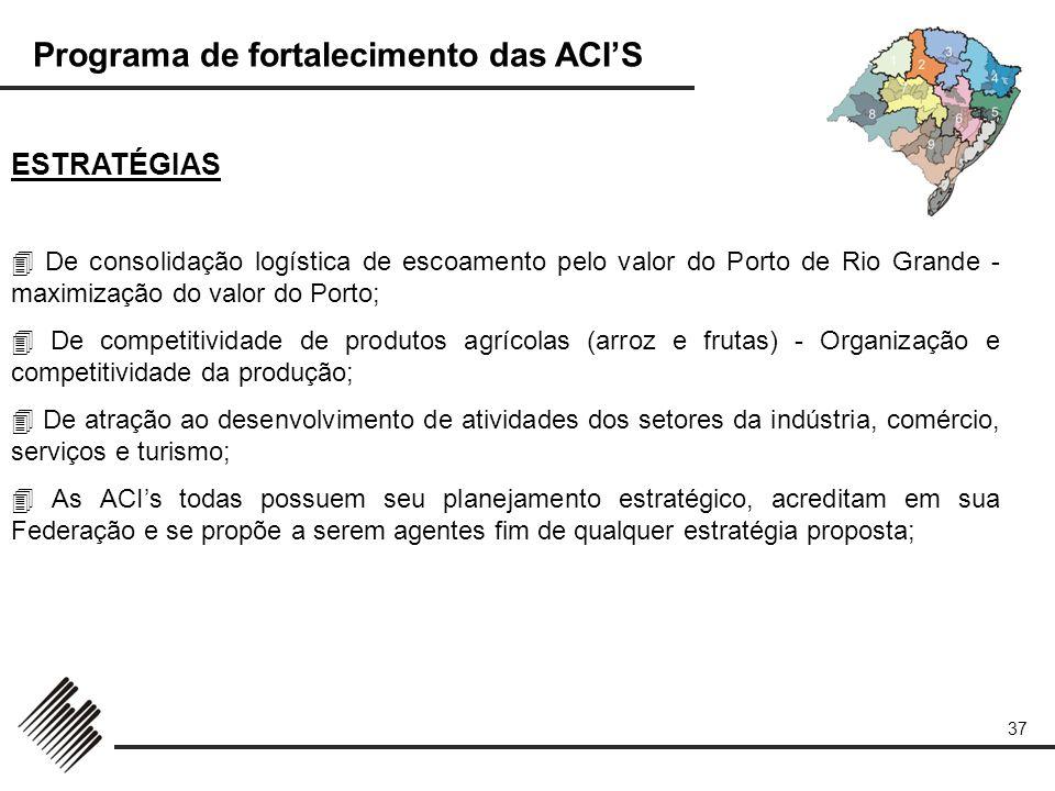 ESTRATÉGIAS  De consolidação logística de escoamento pelo valor do Porto de Rio Grande - maximização do valor do Porto;