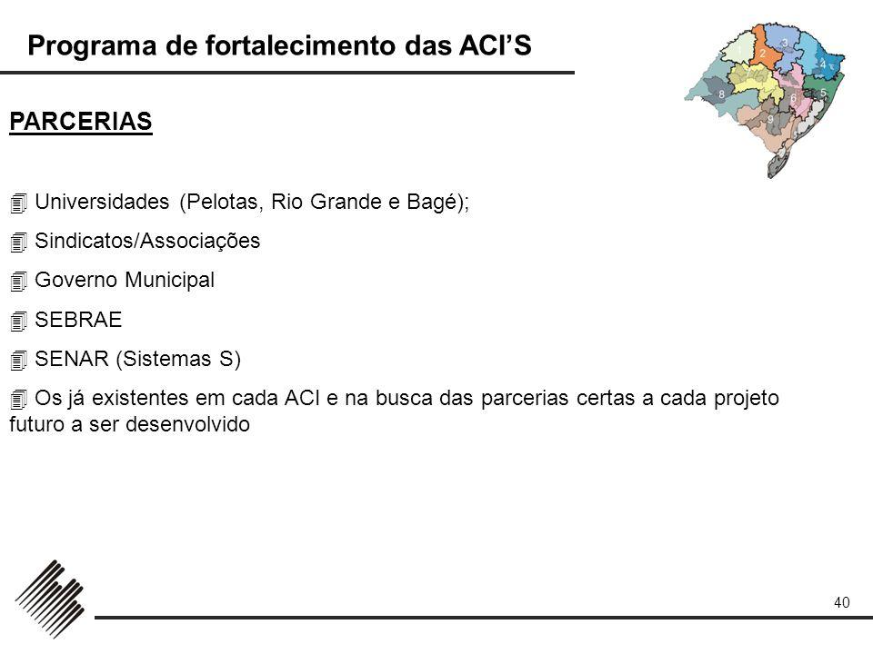 PARCERIAS  Universidades (Pelotas, Rio Grande e Bagé);