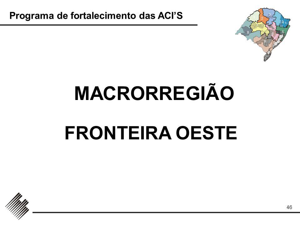 MACRORREGIÃO FRONTEIRA OESTE