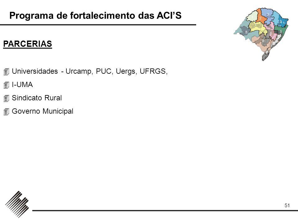 PARCERIAS  Universidades - Urcamp, PUC, Uergs, UFRGS,  I-UMA