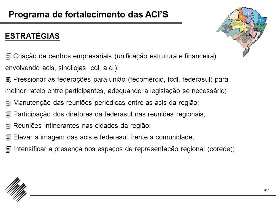 ESTRATÉGIAS  Criação de centros empresariais (unificação estrutura e financeira) envolvendo acis, sindilojas, cdl, a.d.);