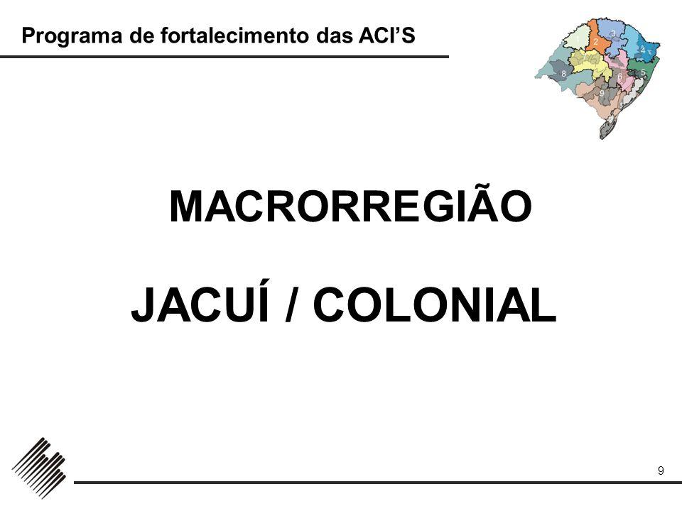 MACRORREGIÃO JACUÍ / COLONIAL