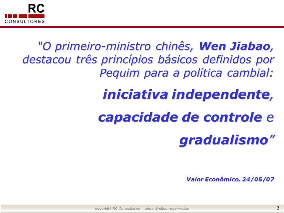 iniciativa independente, capacidade de controle e gradualismo