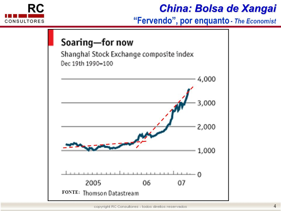 China: Bolsa de Xangai Fervendo , por enquanto - The Economist