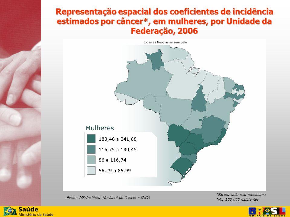 Representação espacial dos coeficientes de incidência estimados por câncer*, em mulheres, por Unidade da Federação, 2006