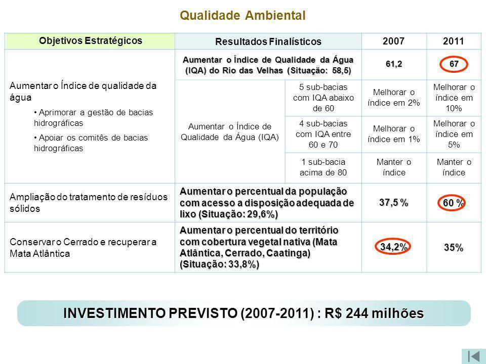 INVESTIMENTO PREVISTO (2007-2011) : R$ 244 milhões