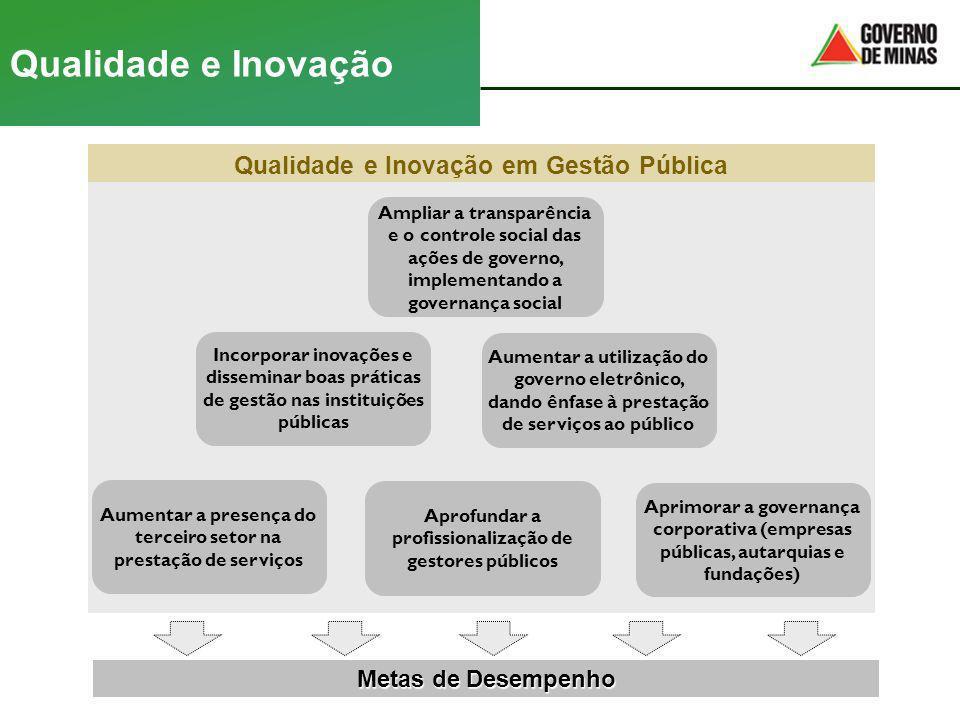 Qualidade e Inovação Qualidade e Inovação em Gestão Pública