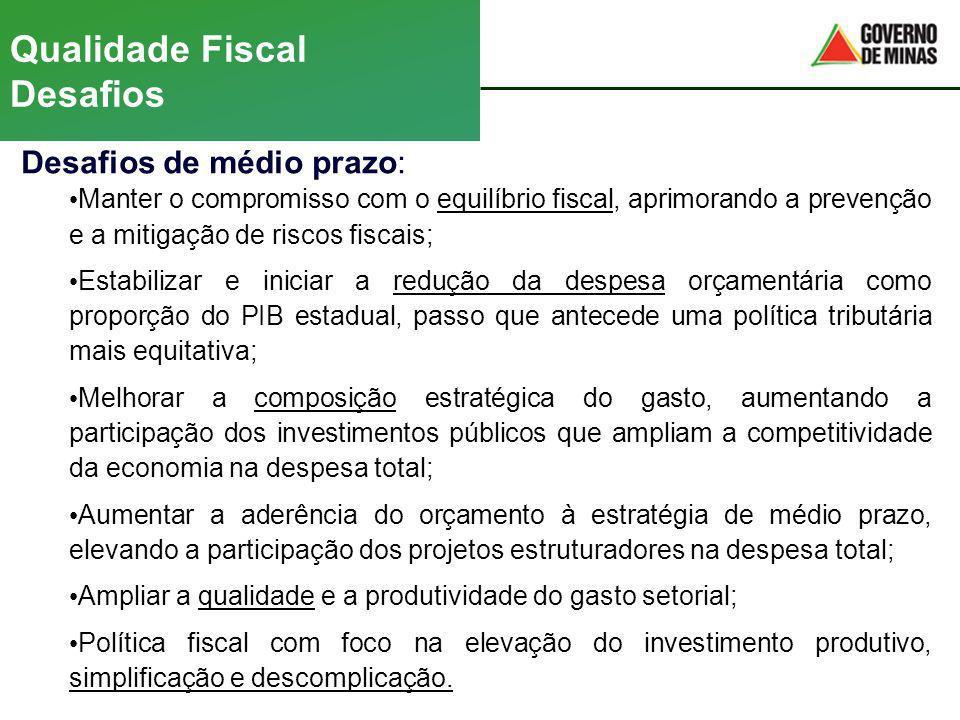 Qualidade Fiscal Desafios