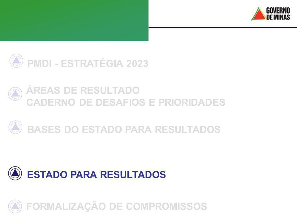 PMDI - ESTRATÉGIA 2023 ÁREAS DE RESULTADO. CADERNO DE DESAFIOS E PRIORIDADES. BASES DO ESTADO PARA RESULTADOS.