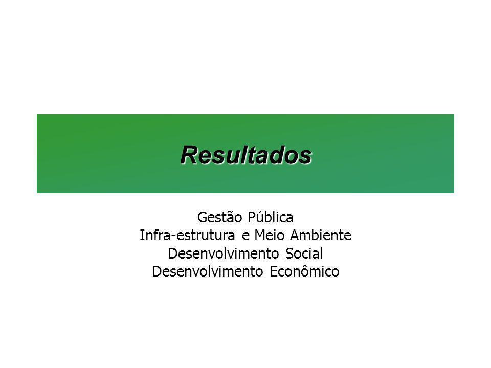 Resultados Gestão Pública Infra-estrutura e Meio Ambiente