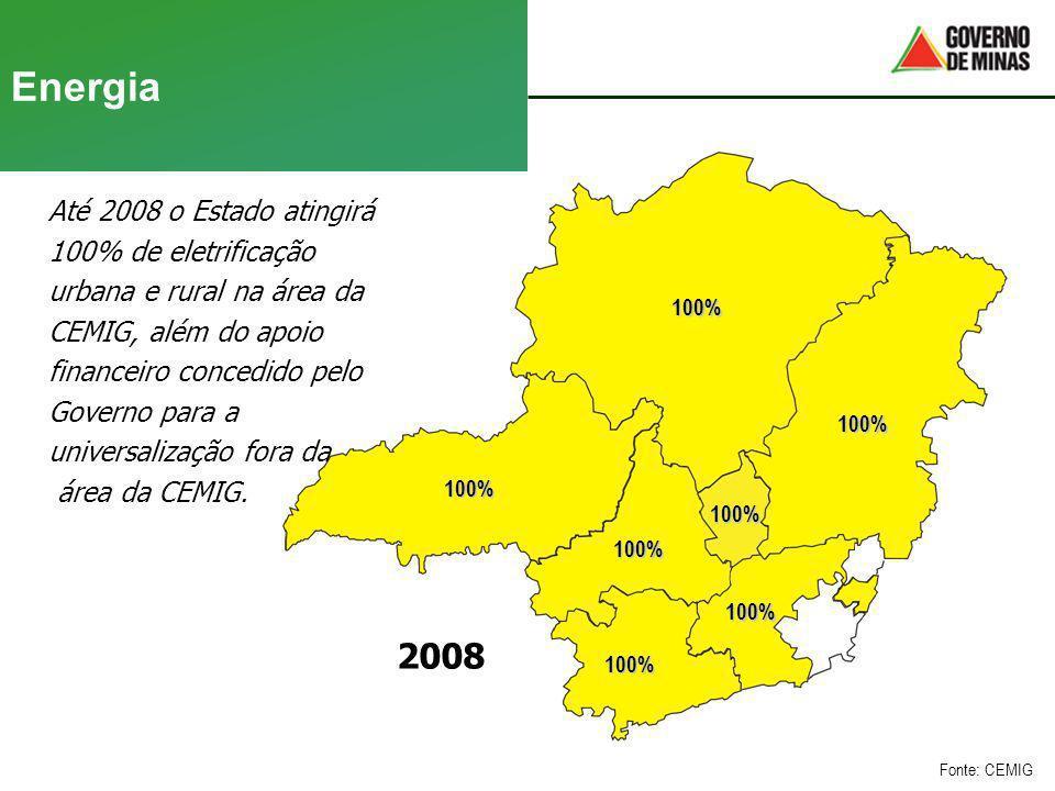 Energia 2008 Até 2008 o Estado atingirá 100% de eletrificação
