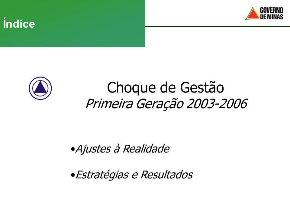 Choque de Gestão Primeira Geração 2003-2006 Índice Ajustes à Realidade