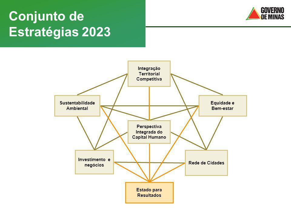 Conjunto de Estratégias 2023