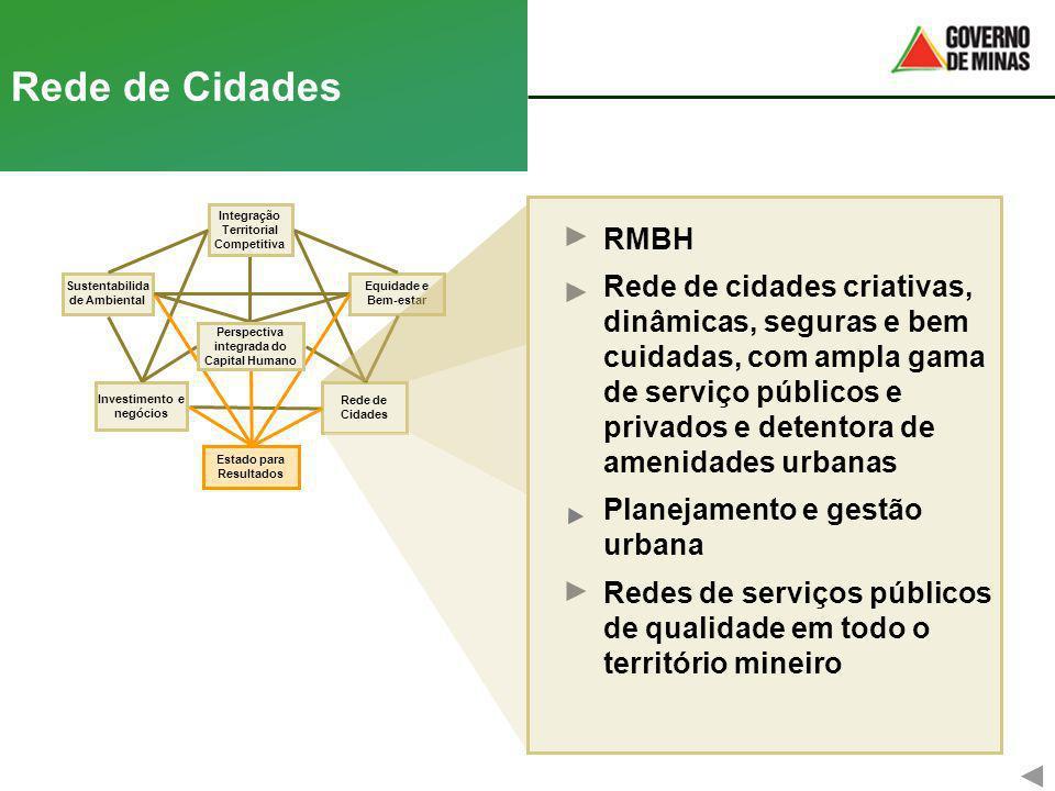 Rede de CidadesRMBH.