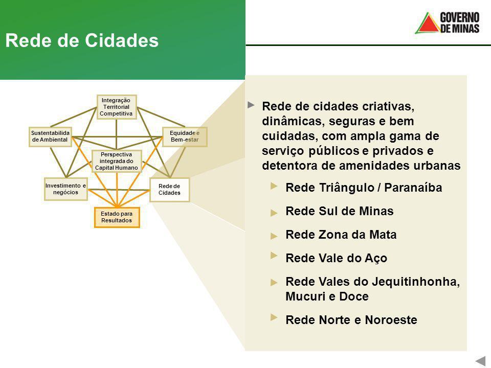 Rede de Cidades
