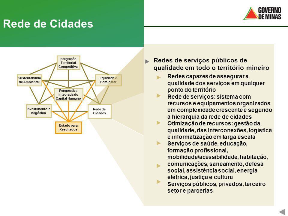 Rede de Cidades Redes de serviços públicos de qualidade em todo o território mineiro.
