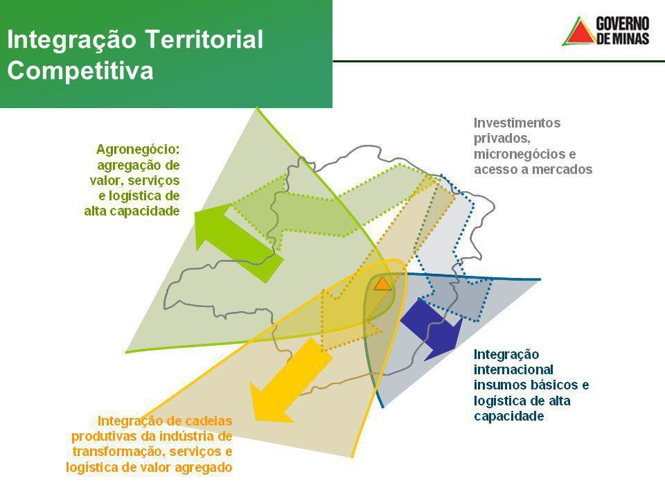 Integração Territorial Competitiva