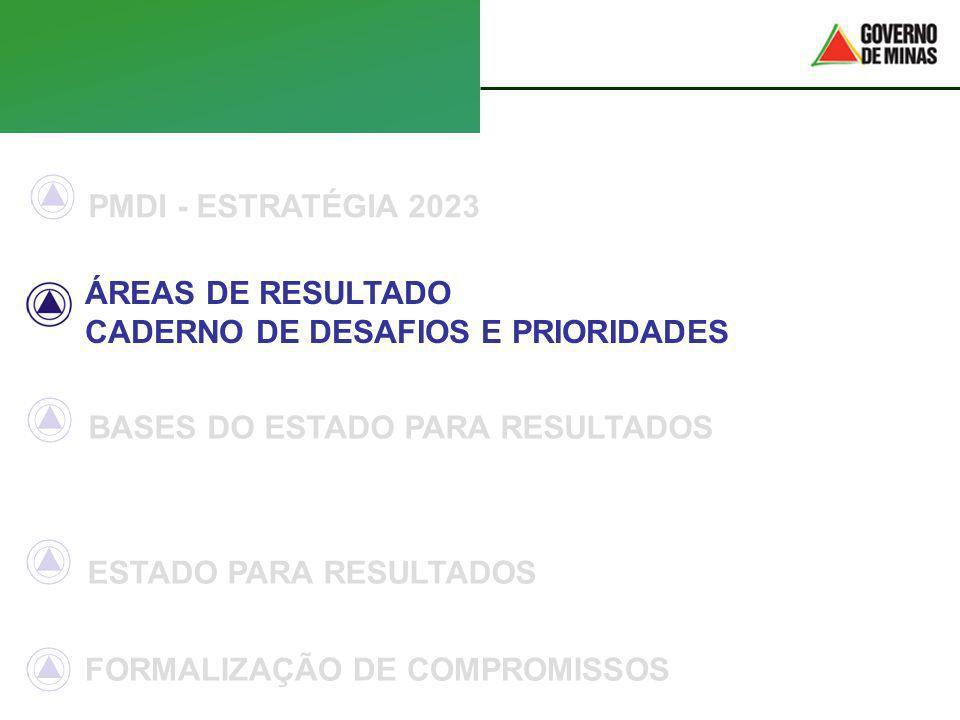 PMDI - ESTRATÉGIA 2023ÁREAS DE RESULTADO. CADERNO DE DESAFIOS E PRIORIDADES. BASES DO ESTADO PARA RESULTADOS.