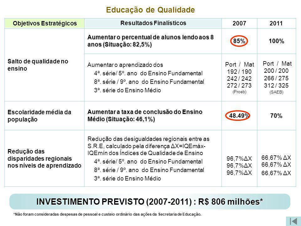 INVESTIMENTO PREVISTO (2007-2011) : R$ 806 milhões*