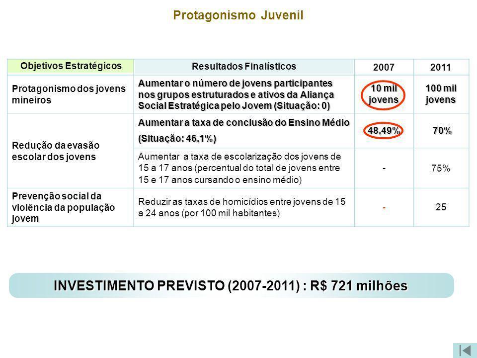 INVESTIMENTO PREVISTO (2007-2011) : R$ 721 milhões