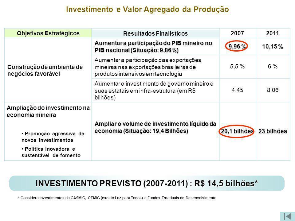 INVESTIMENTO PREVISTO (2007-2011) : R$ 14,5 bilhões*