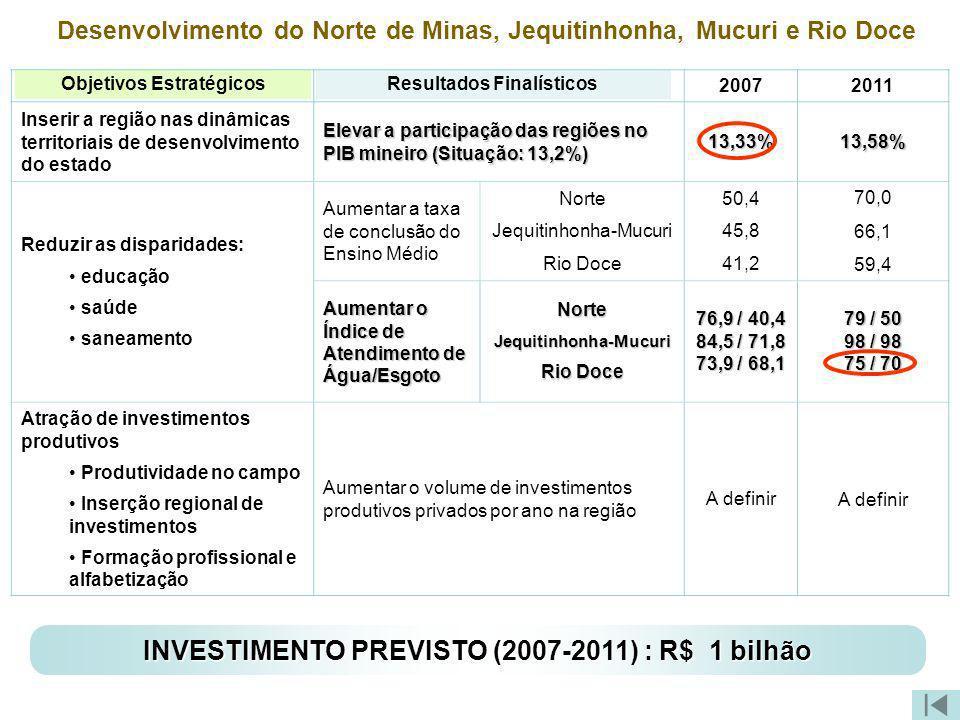 INVESTIMENTO PREVISTO (2007-2011) : R$ 1 bilhão