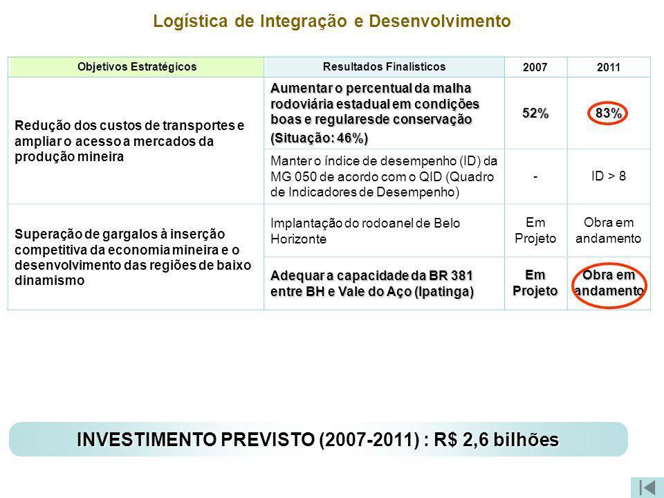 INVESTIMENTO PREVISTO (2007-2011) : R$ 2,6 bilhões