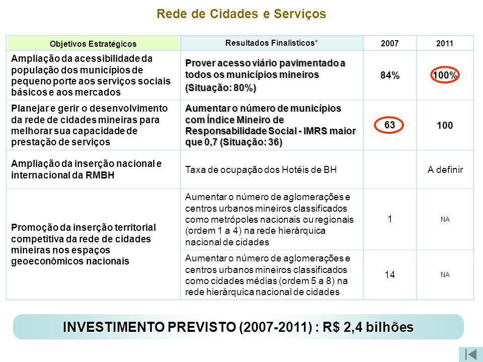 INVESTIMENTO PREVISTO (2007-2011) : R$ 2,4 bilhões