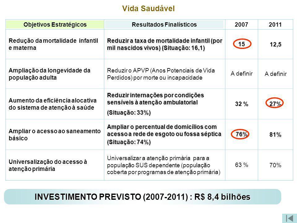 INVESTIMENTO PREVISTO (2007-2011) : R$ 8,4 bilhões